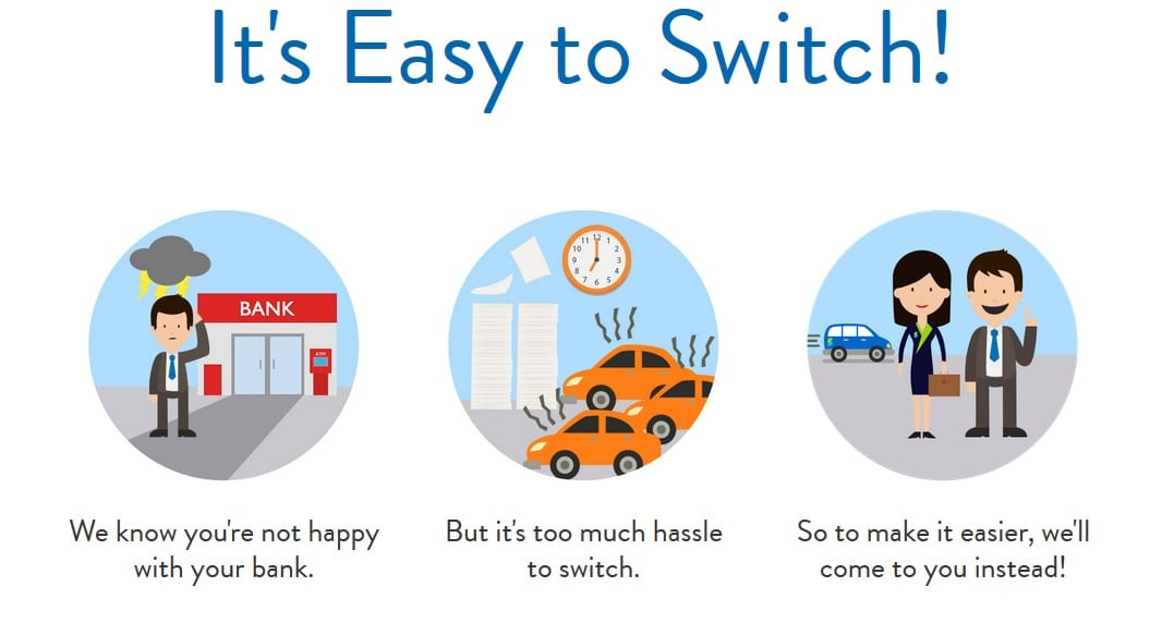 Security Bank Offers Human Switch Kit