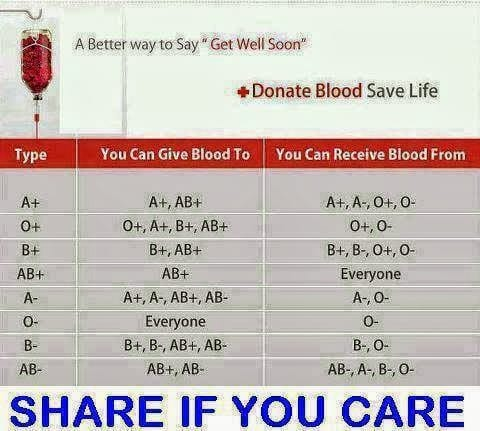 Donate a Blood